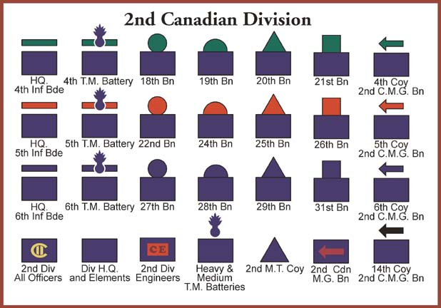 2nd Canadian Division